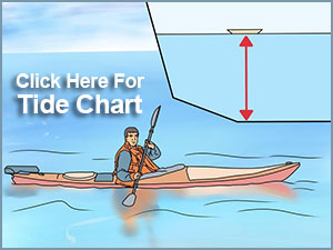 Holden Beach Tide Chart